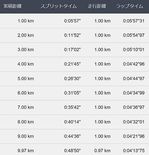 SnapCrab_NoName_2017-6-27_22-52-57_No-00